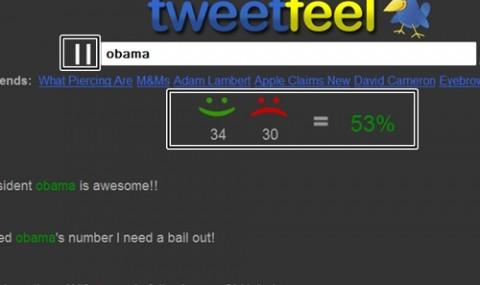 Tweet'lerden Trend ve İstatistik Bilgisi Toplamak