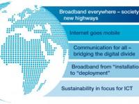 2020 yılında mobil teknolojilerin hızlı yükselişi ve 50 milyar mobil cihaz