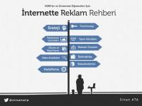 İnternette Reklam Rehberi 3-Terminoloji [İkinci Bölüm]