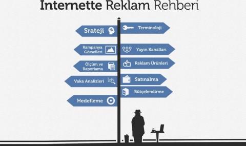 İnternette Reklam Rehberi 9-Bütçelendirme (Bütçe)