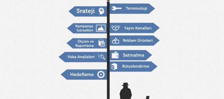 İnternette Reklam Rehberi 2-Terminoloji [Birinci Bölüm]