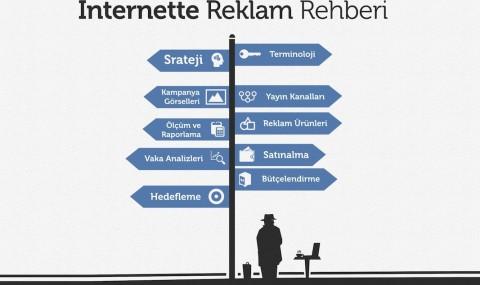 İnternette Reklam Rehberi 8-Hedefleme