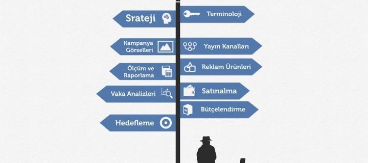 İnternette Reklam Rehberi 4-Strateji